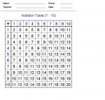 addition fact fluency worksheets 4