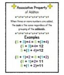 Associate Property of Addition 3
